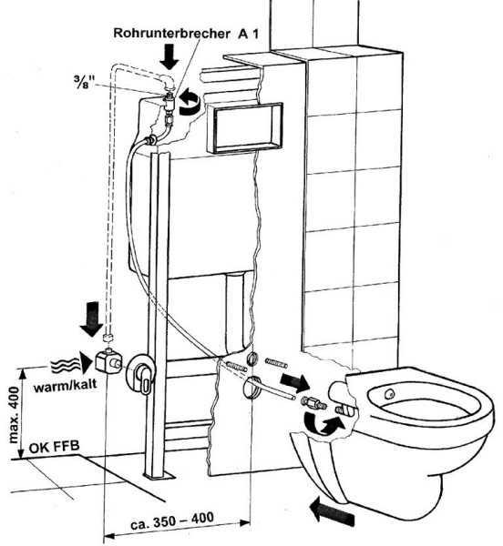 temtasi solina taluna dusch wc und bidet in einem. Black Bedroom Furniture Sets. Home Design Ideas